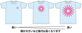 Tシャツプリント版代