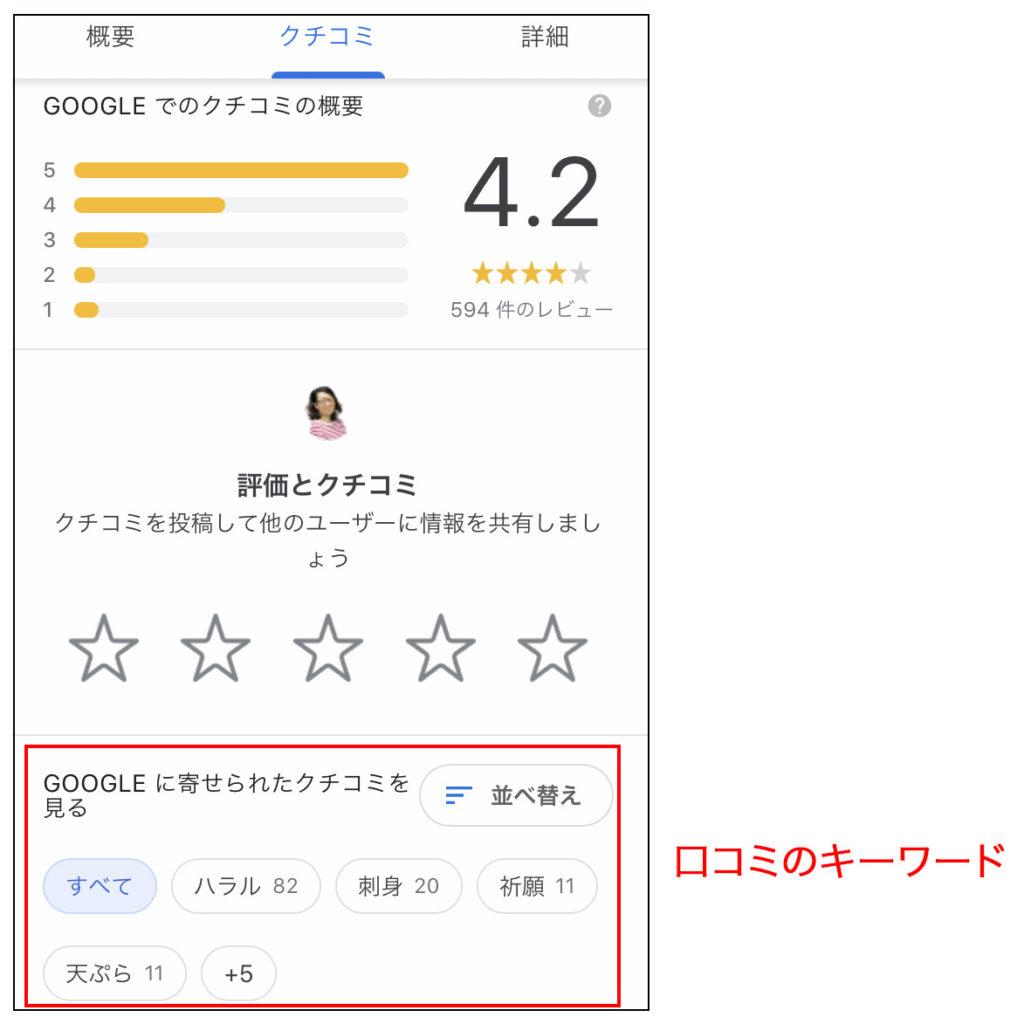 グーグルマイビジネス画面